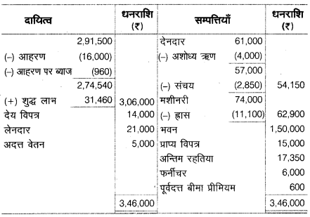 UP Board Solutions for Class 10 Commerce Chapter 2 19
