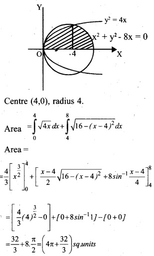 Plus Two Maths Chapter Wise Questions and Answers Chapter 8 Application of Integrals 35