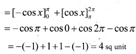 Plus Two Maths Chapter Wise Questions and Answers Chapter 8 Application of Integrals 24