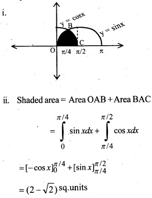 Plus Two Maths Chapter Wise Questions and Answers Chapter 8 Application of Integrals 19