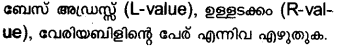 Plus One Computer Application Model Question Papers Paper 3 25