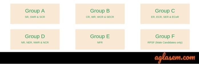 RPF Constable Ancillary Group 2019