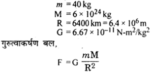RBSE Solutions for Class 9 Science Chapter 10 Gravity 17