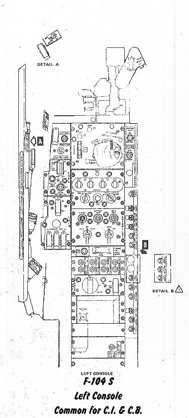 Guida pratica (modellistica) agli F-104 italiani. AGG. 13