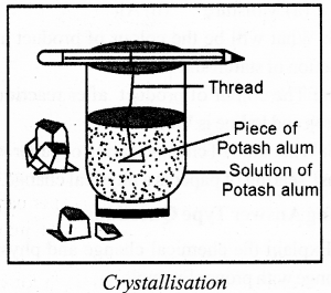 RBSE Solutions for Class 7 Science Chapter 4 Physical and