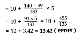 CBSE Sample Papers for Class 10 Maths in Hindi Medium Paper 3 S22.1