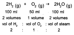 Plus One Chemistry Notes Chapter 1 Some Basic Concepts of Chemistry 12