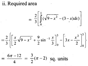 Plus Two Maths Chapter Wise Questions and Answers Chapter 8 Application of Integrals 67