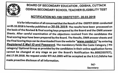 Notice Regarding The Final Result