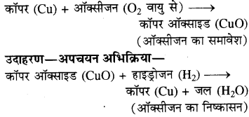 RBSE Solutions for Class 8 Science Chapter 4 Q44
