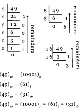 Plus One Computer Science Model Question Papers Paper 1 .35