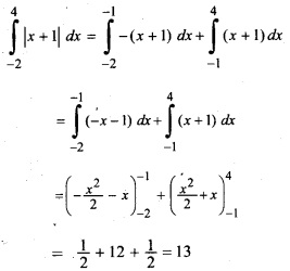 Plus Two Maths Chapter Wise Questions and Answers Chapter 7 Integrals