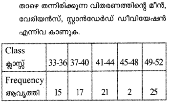 Plus One Maths Model Question Papers Paper 1Q23.1