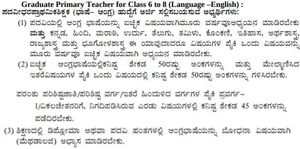 Eligibility Criteria for English Teacher for KARTET Recruitment 2019