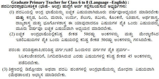 Eligibility Criteria for English Teacher for KARTET Recruitment 2019