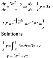 Plus Two Maths Chapter Wise Questions and Answers Chapter 9 Differential Equations 12
