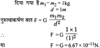 RBSE Solutions for Class 9 Science Chapter 10 Gravity 8