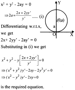 Plus Two Maths Chapter Wise Questions and Answers Chapter 9 Differential Equations 27