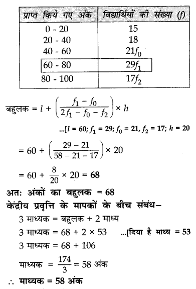 CBSE Sample Papers for Class 10 Maths in Hindi Medium Paper 4 S22