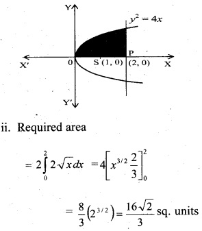 Plus Two Maths Chapter Wise Questions and Answers Chapter 8 Application of Integrals 62
