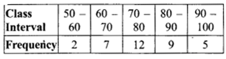 RBSE Solutions for Class 9 Maths Chapter 15 Statistics Additional Questions 7