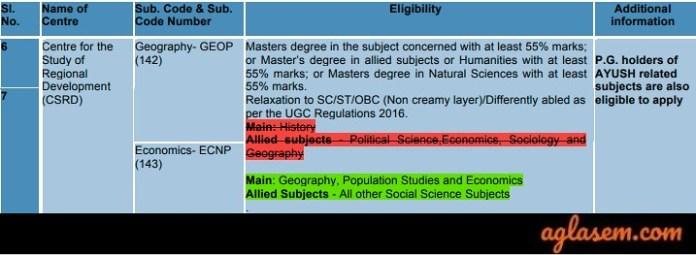 JNUEE 2019 Eligibility criteria