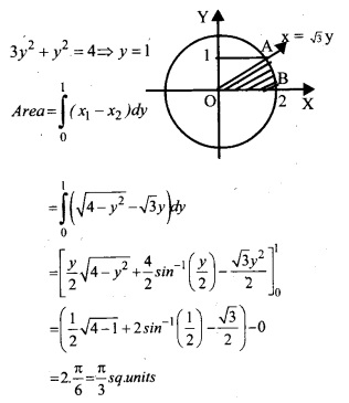 Plus Two Maths Chapter Wise Questions and Answers Chapter 8 Application of Integrals 42