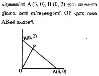 Plus One Maths Model Question Papers Paper 4Q13