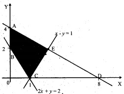 Plus Two Maths Chapter Wise Questions and Answers Chapter 12 Linear Programming 4