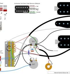 charvel guthrie govan wiring diagram guitarnutz 2 charvel model 6 wiring diagram charvel wiring diagram [ 1599 x 1158 Pixel ]