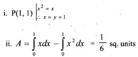 Plus Two Maths Chapter Wise Questions and Answers Chapter 8 Application of Integrals 8