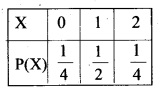 Plus Two Maths Chapter Wise Questions and Answers Chapter 13 Probability 59