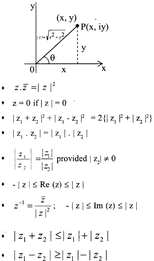 Plus One Maths Notes Chapter 5 Complex Numbers and Quadratic Equations 1