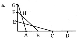 Plus Two Maths Chapter Wise Questions and Answers Chapter 12 Linear Programming 3