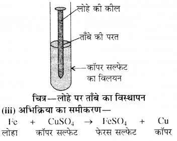 RBSE Solutions for Class 8 Science Chapter 4 Q59