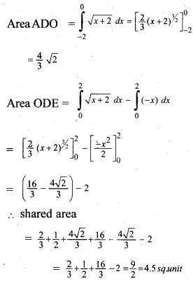 Plus Two Maths Chapter Wise Questions and Answers Chapter 8 Application of Integrals 13