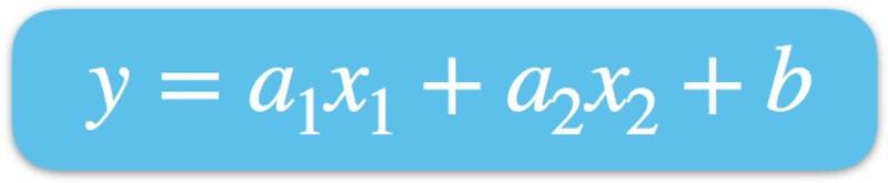 Regresión-Polinomial-teoría-2
