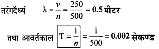 RBSE Solutions for Class 9 Science Chapter 11 ध्वनि 22
