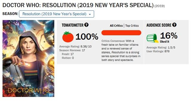 Liječnik Tko je rezolucija - Rotten Tomatoes