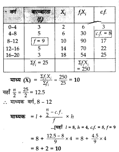 CBSE Sample Papers for Class 10 Maths in Hindi Medium Paper 1 S17