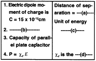 Plus Two Physics Chapter Wise Questions and Answers Chapter 2 Electric Potential and Capacitance 24
