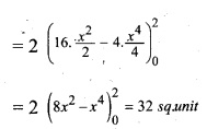 Plus Two Maths Chapter Wise Questions and Answers Chapter 8 Application of Integrals 1