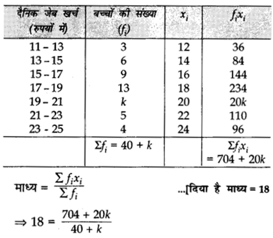 CBSE Sample Papers for Class 10 Maths in Hindi Medium Paper 4 S30