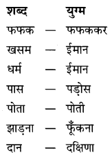 NCERT Solutions for Class 9 Hindi Sparsh Chapter 2 दुःख का अधिकार 3