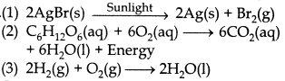 RBSE Solutions for Class 10 Science Chapter 6 Chemical Reaction and Catalyst AS21