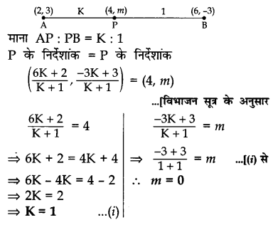 CBSE Sample Papers for Class 10 Maths in Hindi Medium Paper 3 S10