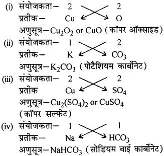 RBSE Solutions for Class 9 Science Chapter 4 रासायनिक बंध व रासायनिक समीकरण 16
