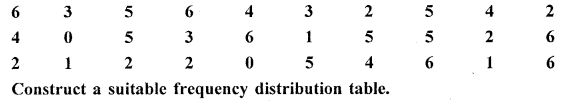 Selina Concise Mathematicsclass 6 ICSE Solutions -Data Handling (Including Pictograph and Bar Graph) - 6