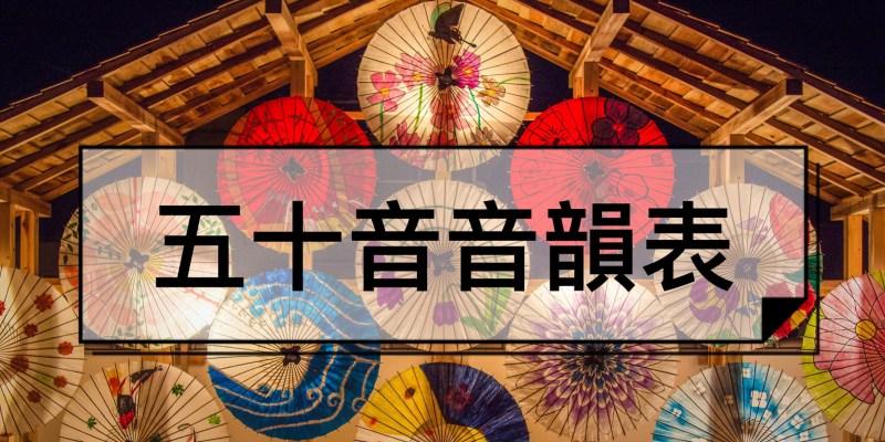 【日本語。學堂】五十音音韻表