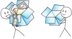 DropBox - sharebox